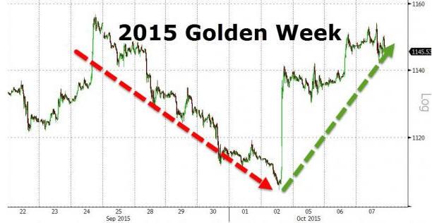 gold_2015_141016