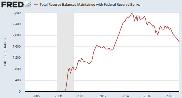 BankReserves_171218